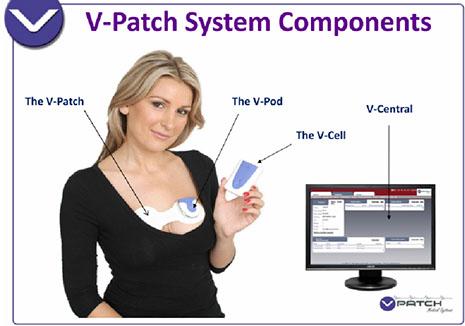 V-Patch(c)